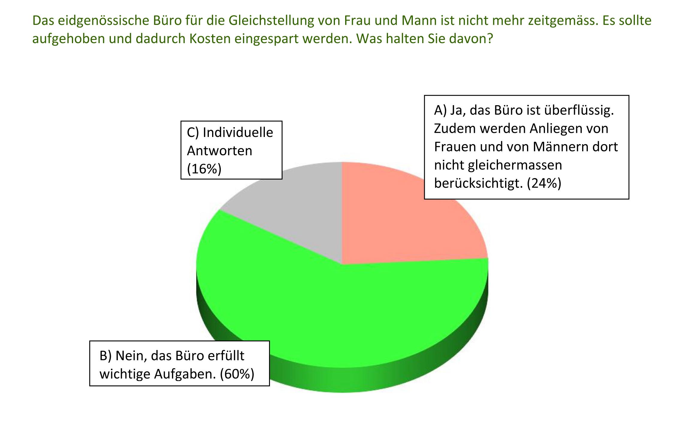 Gemütlich Mann Und Frau Anatomie Ideen - Anatomie Von Menschlichen ...